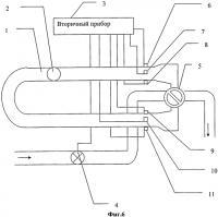 Патент 2568054 Способ и устройство ускоренной поверки (калибровки) расходомера