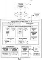 Патент 2534953 Способ и система (варианты) для обработки запроса