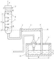 Патент 2303244 Устройство для проверки и градуировки средств измерения уровня жидкости
