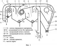 Патент 2303494 Замкнуто-разомкнутая пневмосистема зерноочистительной машины