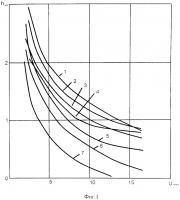 Патент 2615851 Поглощающее лазерное излучение покрытие и способ его получения