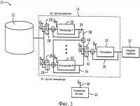 Патент 2610907 Система, содержащая систему коммерческой передачи (варианты), и способ, включающий регулирование потока газообразного топлива
