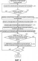 Патент 2643649 Устанавливаемое на голове устройство отображения и способ управления устанавливаемым на голове устройством отображения