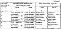 Патент 2589698 Средство для защиты лап собак от агрессивных факторов внешней среды