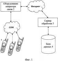 Патент 2324296 Способ обмена сообщениями и устройства для его реализации
