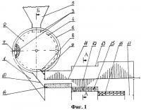 Патент 2276567 Устройство для выделения семян из шишек