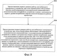 Патент 2589296 Режим экономии энергии для электронного устройства, а также соответствующие устройство и способ