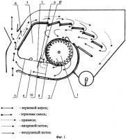 Патент 2311235 Система аспирации зерноочистительной машины и способ регулирования процесса очистки зернового вороха в системе аспирации зерноочистительной машины