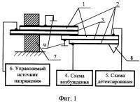 Патент 2425356 Устройство для измерения физико-механических свойств материалов