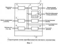 Патент 2612075 Преобразователь тяговый локомотива