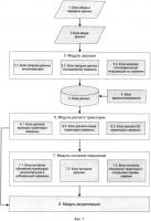 Патент 2616636 Система оперативного контроля и анализа процесса строительства скважин