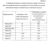 Патент 2560984 Кристаллический сахар для спортивного питания и способ его производства
