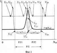 Патент 2334641 Способ контроля состояния рельсовой линии