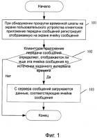 Патент 2515506 Способ и устройство передачи данных на основе обнаружения скользящего перемещения