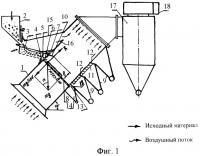 Патент 2362634 Пневматический сепаратор для фракционного разделения и очистки зерна