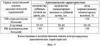 Патент 2555620 Способ определения технологического качества льняных стеблей