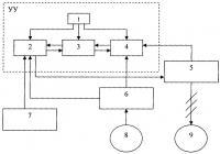 Патент 2357027 Способ получения длинного льняного волокна