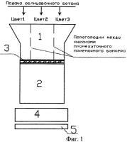 Патент 2476312 Способ изготовления изделий из цветного архитектурного бетона и изделие, полученное этим способом