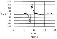 Патент 2251113 Способ сообщения электрического заряда металлической пуле