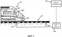 Патент 2584957 Система для определения местонахождения поездов с проверкой в режиме реального времени достоверности оценки положения
