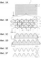 Патент 2523764 Антиотражающее оптическое устройство и способ изготовления эталонной формы