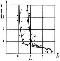 Патент 2245511 Способ ликвидации зарядов твердого ракетного топлива
