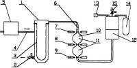 Патент 2364842 Способ поверки расходомера газа и устройство для его реализации