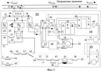 Патент 2488506 Устройство контроля состояния рельсовой линии