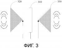 Патент 2628015 Полнодуплексная антенна и мобильный терминал
