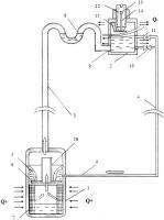 Патент 2608794 Кольцевой регулируемый термосифон
