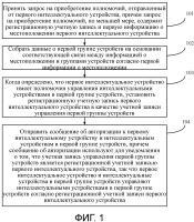 Патент 2633153 Способ и устройство для установки учетной записи управления интеллектуальными устройствами