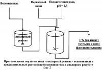 Патент 2327526 Способ флотационного обогащения калийных руд