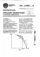 Патент 1143861 Регулятор скорости прямого действия для двигателя внутреннего сгорания