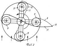 Патент 2479748 Роторный ветродвигатель