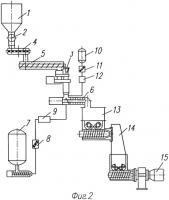 Патент 2316524 Способ приготовления топливной массы для заряда из смесевого твердого ракетного топлива