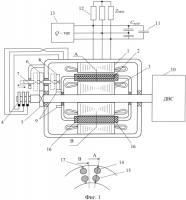 Патент 2501147 Высокоскоростной генератор на базе двухполюсной машины двойного питания с промежуточным ротором и конденсаторным самовозбуждением