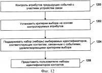 Патент 2408153 Устройство и способ выбора контакта в устройствах связи