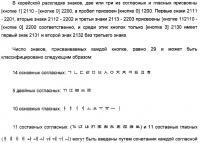 Патент 2344564 Раскладки знаков, способы ввода и устройство ввода