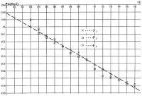Патент 2528401 Способ измерения нейтронной мощности ядерного реактора в абсолютных единицах