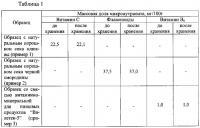 Патент 2568134 Гранулированный сахаросодержащий продукт с добавками и способ его получения