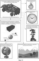 Патент 2487316 Способ применения универсальной системы топопривязки и навигации