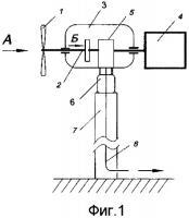 Патент 2319015 Ветроэнергетическая установка с уравновешивающими валами