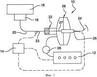 Патент 2641364 Способ оценки давления в вакуумном резервуаре сервотормоза