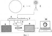 Патент 2655027 Способ и устройство прогнозирования землетрясений