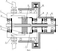 Патент 2323369 Регулятор оборотов ветроколеса ветродвигателя