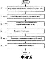 Патент 2287888 Способ изготовления статора бесщеточного электродвигателя постоянного тока и статор бесщеточного электродвигателя постоянного тока, изготовленный указанным способом