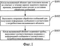 Патент 2641724 Способ и домашний шлюз для реализации функции голосовых сообщений