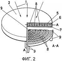 Патент 2605867 Приемник солнечного излучения