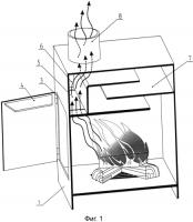 Патент 2561196 Устройство для сжигания топлива