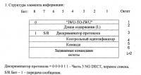 Патент 2444149 Способ эксплуатации беспроводного мобильного радиоустройства и подключенного к нему беспроводного стационарного радиоустройства